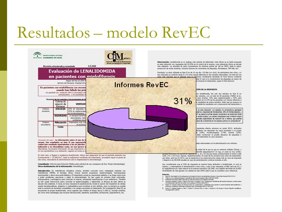 Resultados – modelo RevEC