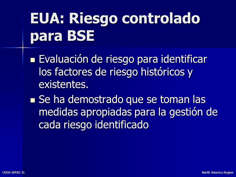 EUA: Riesgo controlado para BSE