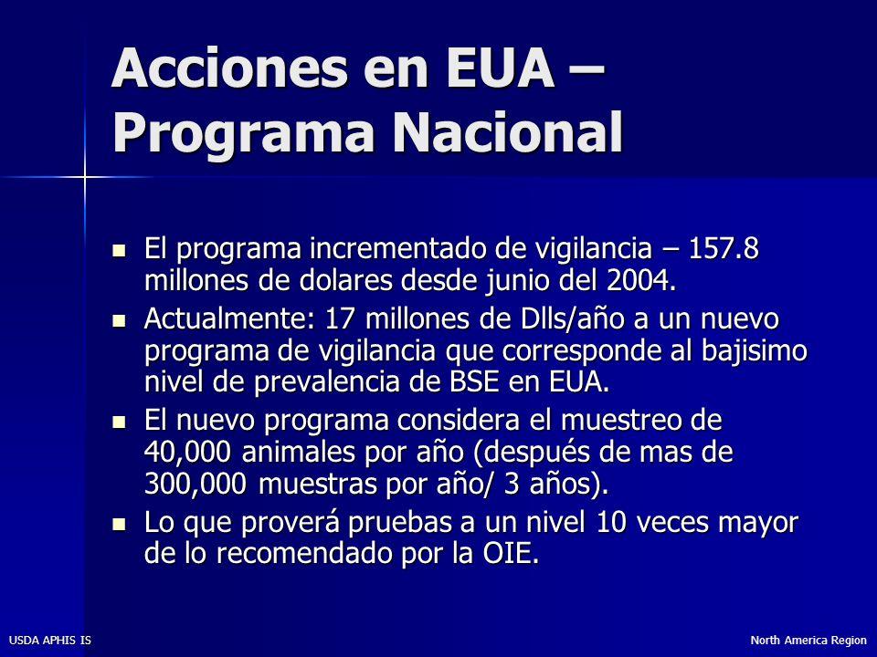 Acciones en EUA – Programa Nacional