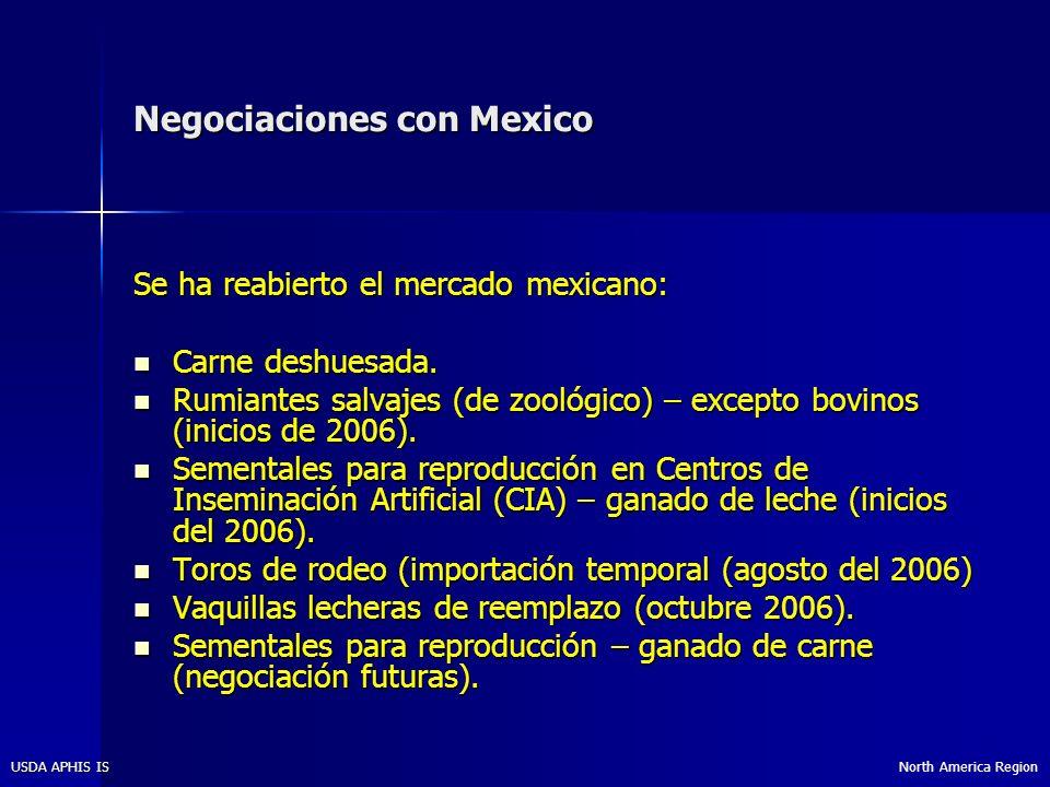 Negociaciones con Mexico