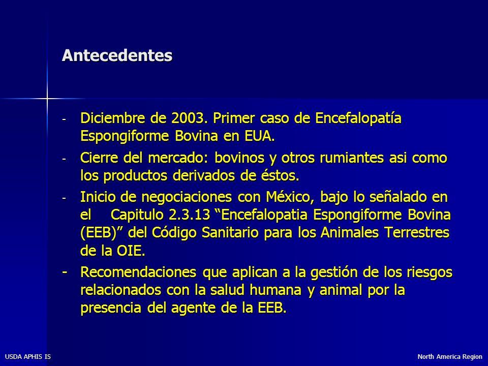 Antecedentes Diciembre de 2003. Primer caso de Encefalopatía Espongiforme Bovina en EUA.