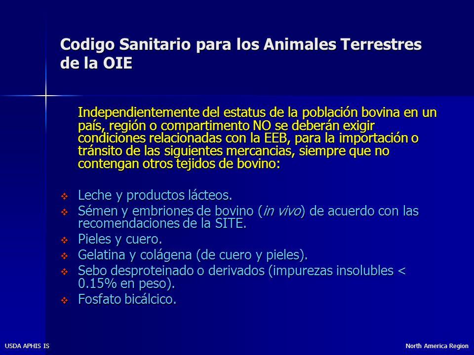 Codigo Sanitario para los Animales Terrestres de la OIE