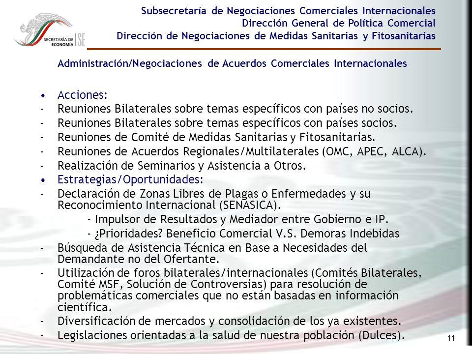 Administración/Negociaciones de Acuerdos Comerciales Internacionales
