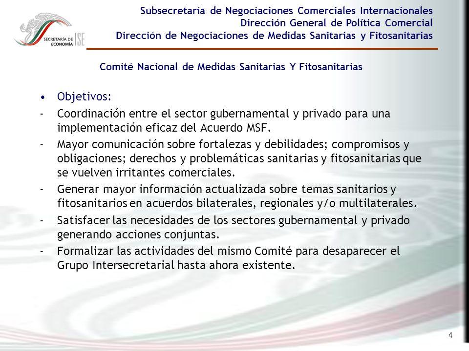 Comité Nacional de Medidas Sanitarias Y Fitosanitarias