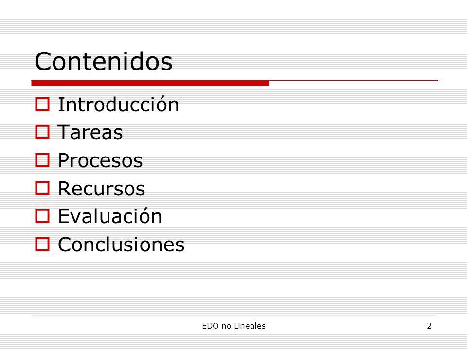 Contenidos Introducción Tareas Procesos Recursos Evaluación