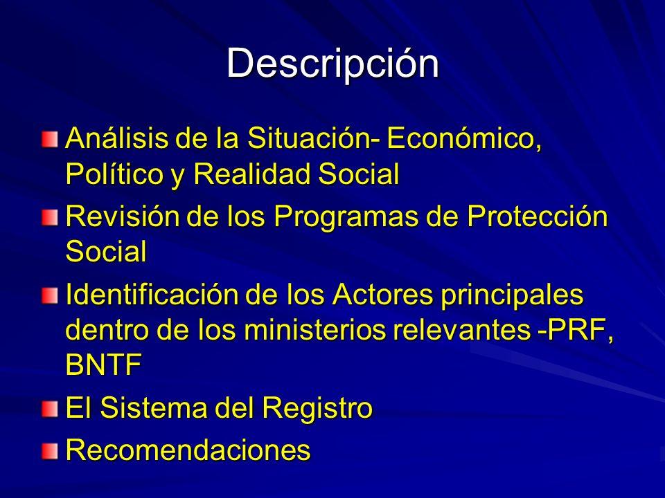 Descripción Análisis de la Situación- Económico, Político y Realidad Social. Revisión de los Programas de Protección Social.