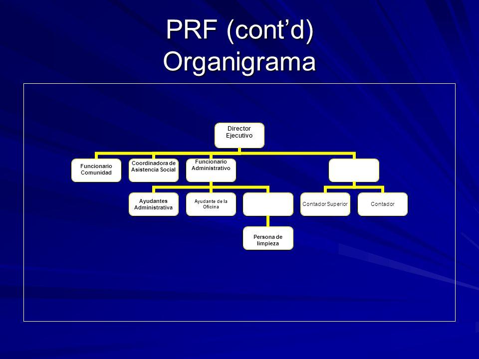 PRF (cont'd) Organigrama