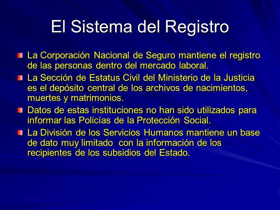 El Sistema del Registro