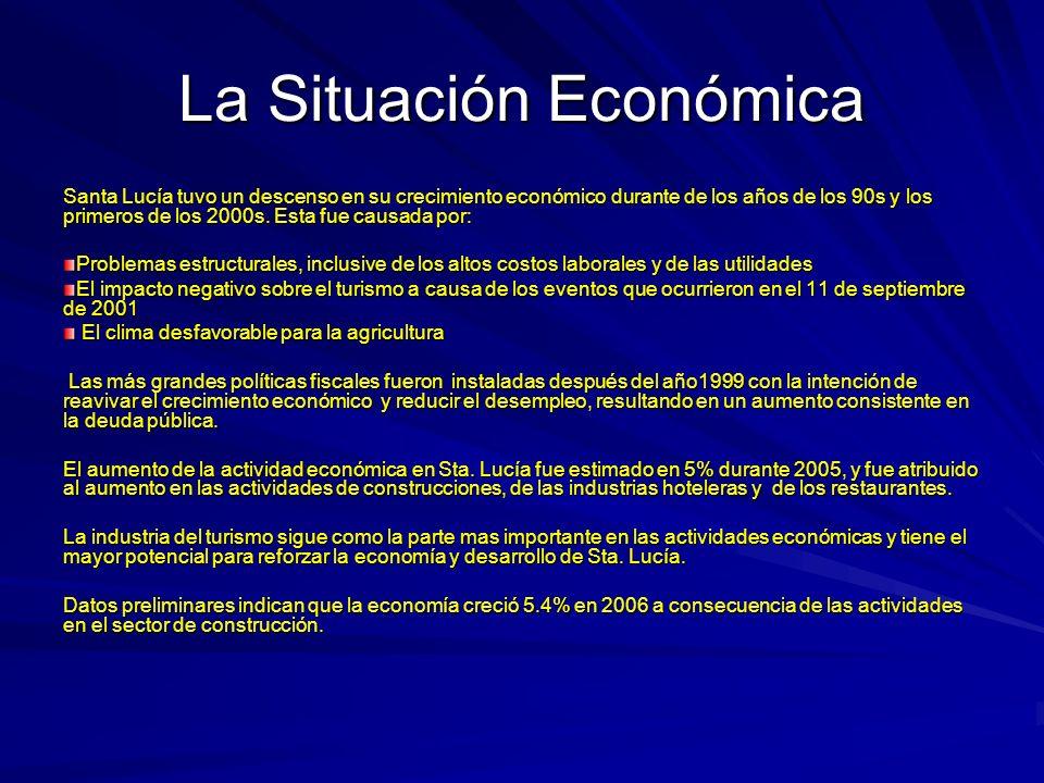 La Situación Económica