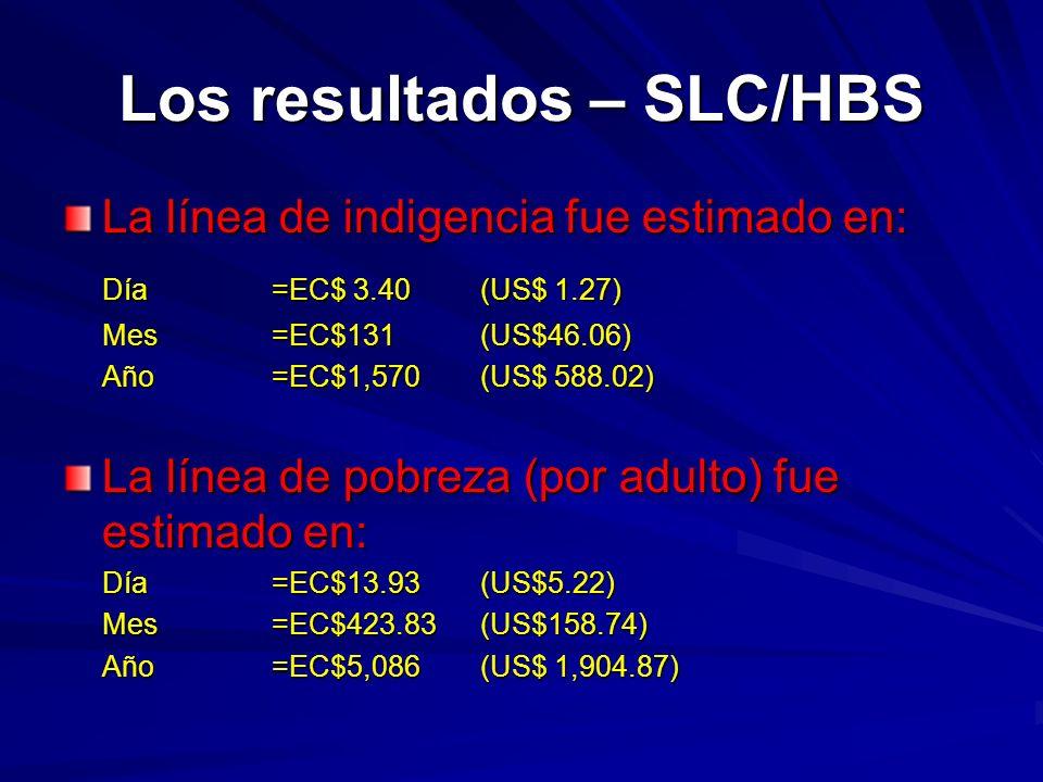 Los resultados – SLC/HBS