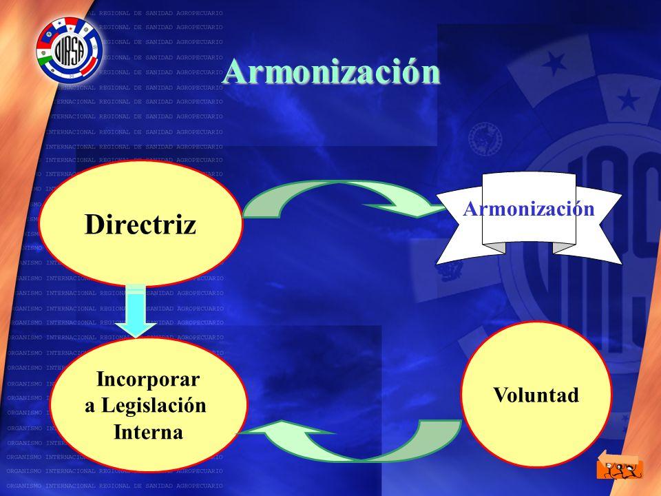 Armonización Directriz Armonización Voluntad Incorporar a Legislación