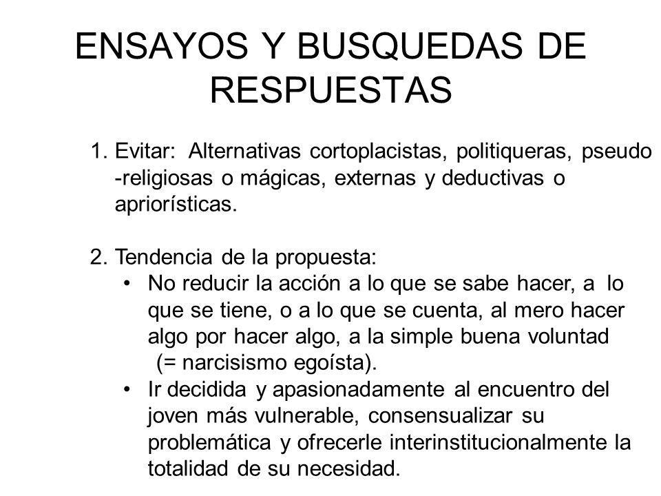 ENSAYOS Y BUSQUEDAS DE RESPUESTAS