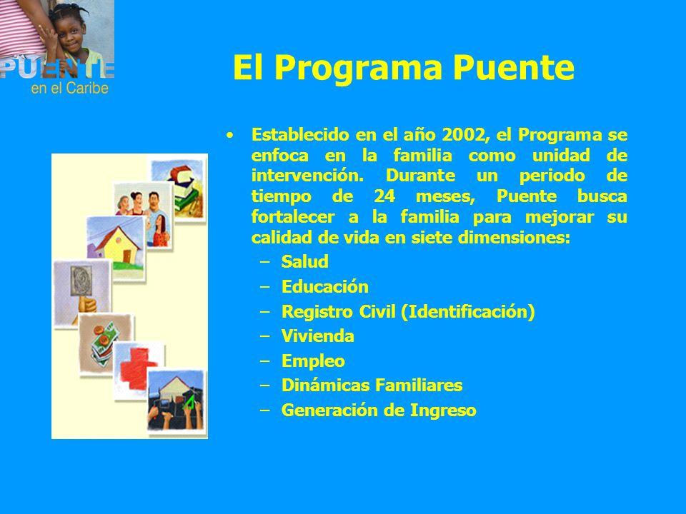El Programa Puente