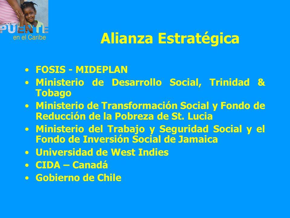 Alianza Estratégica FOSIS - MIDEPLAN