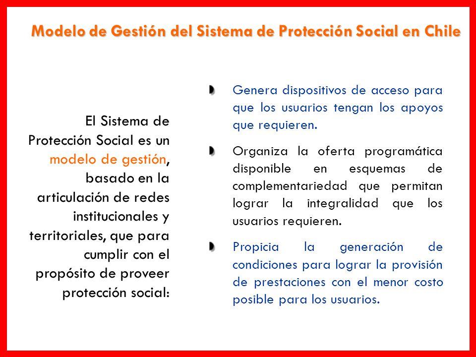 Modelo de Gestión del Sistema de Protección Social en Chile