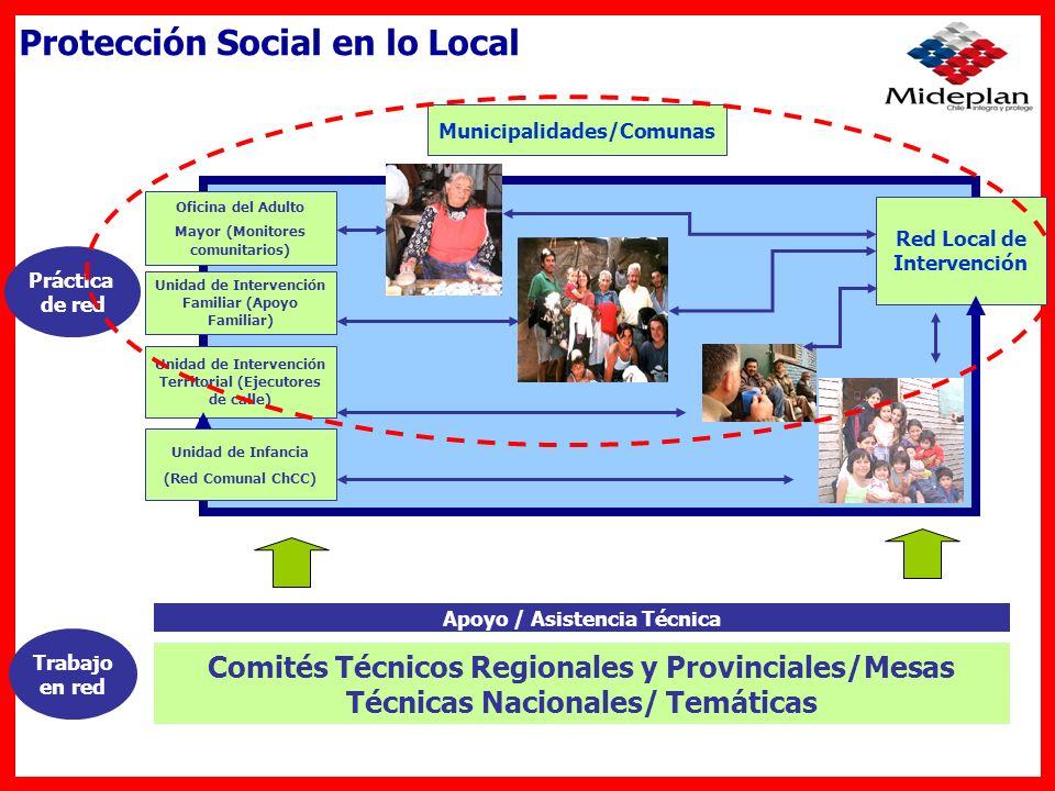 Protección Social en lo Local