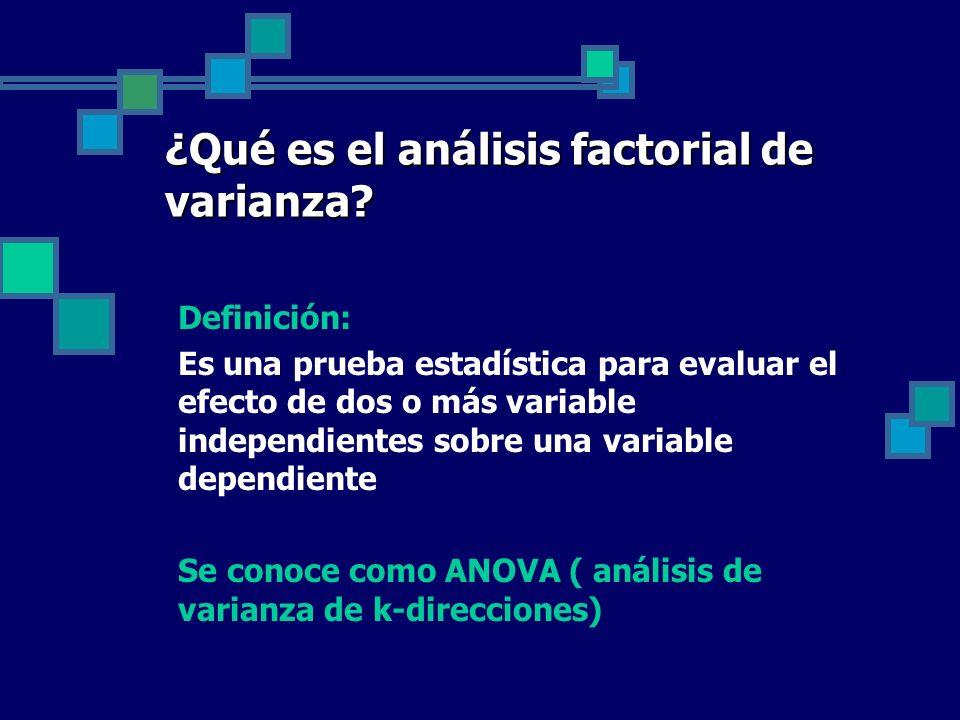¿Qué es el análisis factorial de varianza