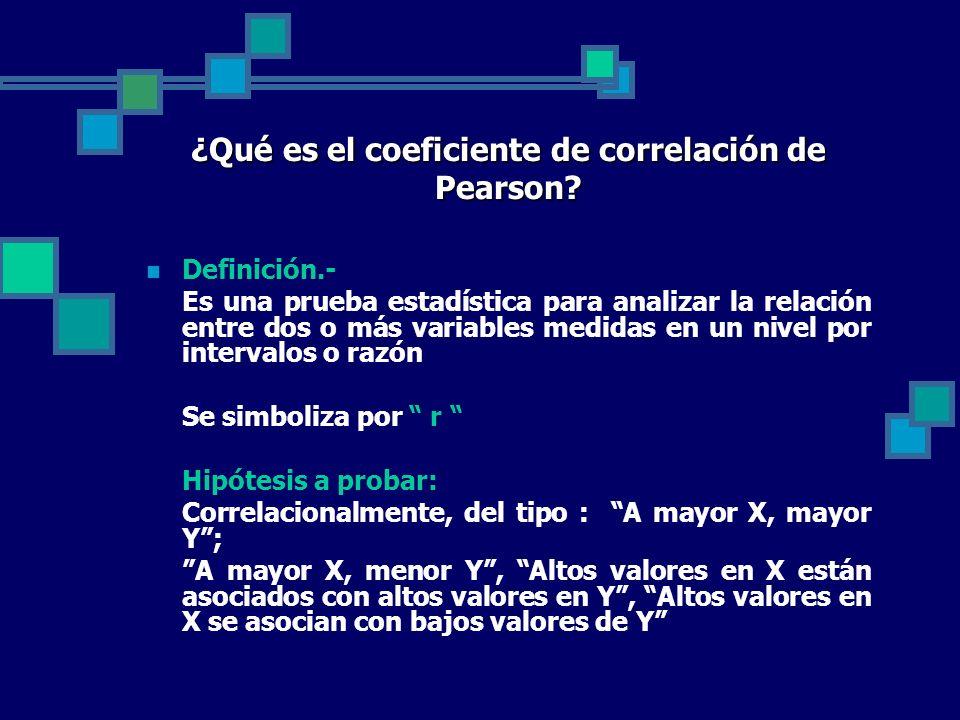 ¿Qué es el coeficiente de correlación de Pearson