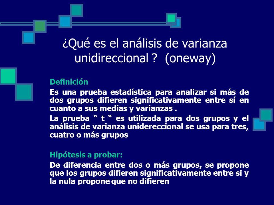 ¿Qué es el análisis de varianza unidireccional (oneway)