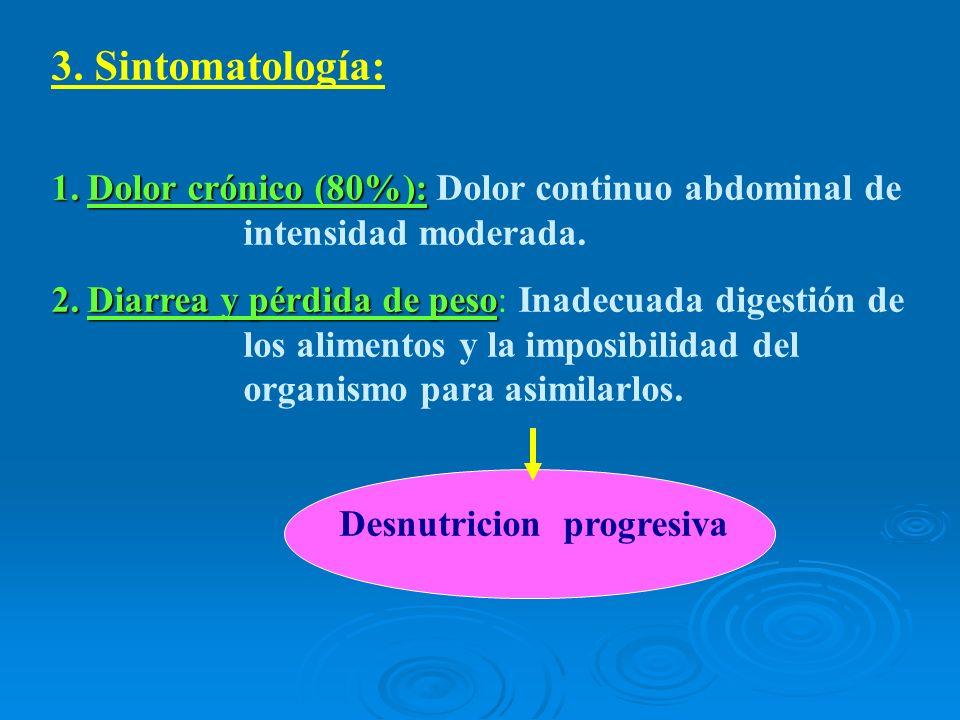 3. Sintomatología: Dolor crónico (80%): Dolor continuo abdominal de intensidad moderada.