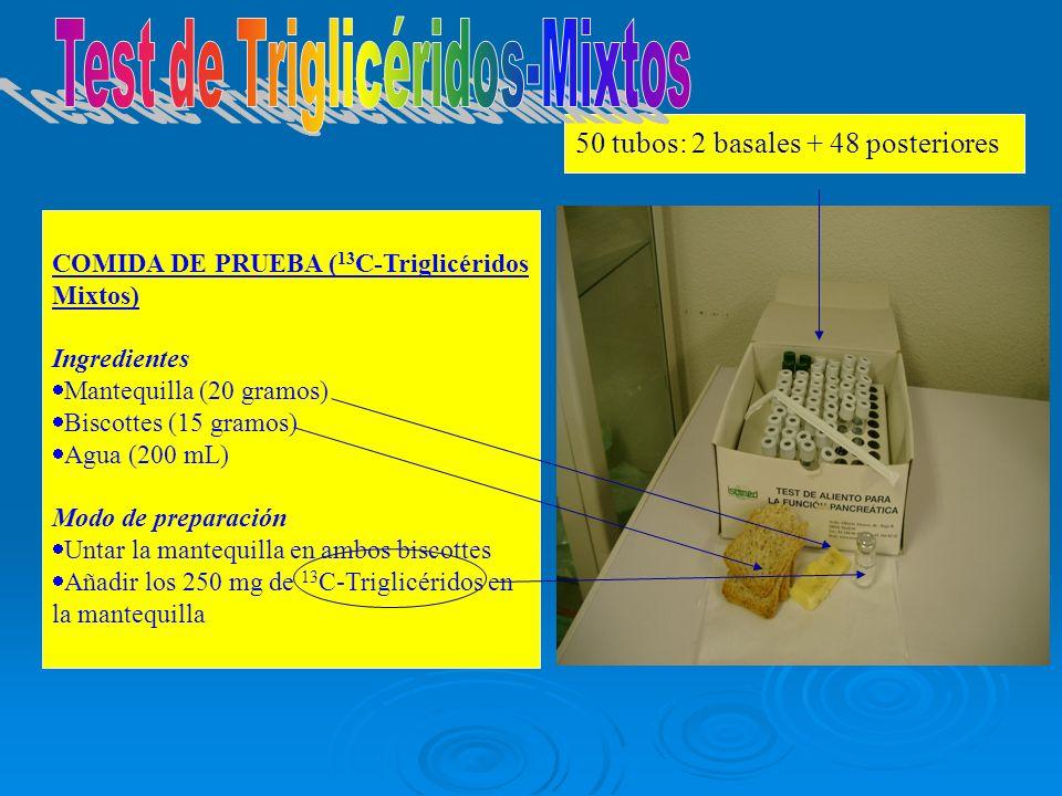 Test de Triglicéridos-Mixtos