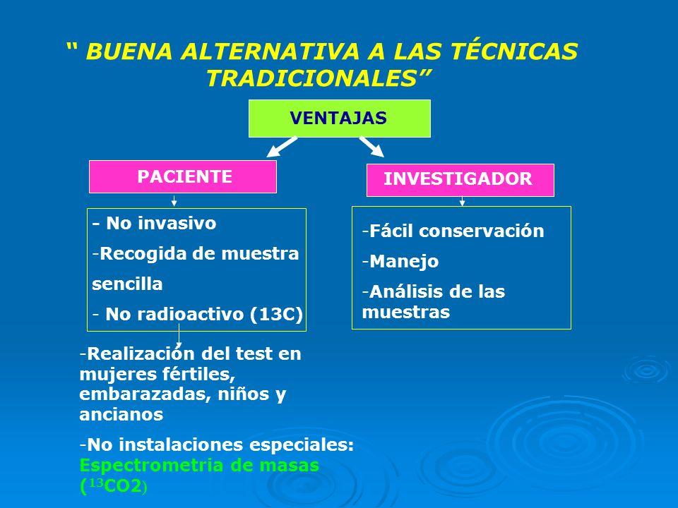 BUENA ALTERNATIVA A LAS TÉCNICAS TRADICIONALES