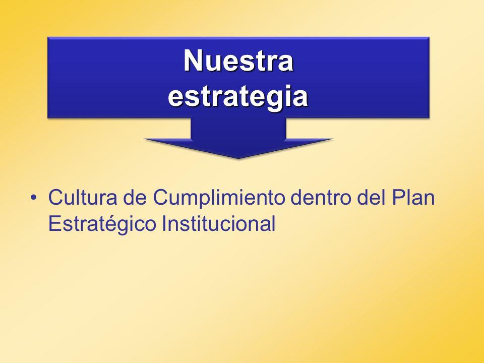 Nuestra estrategia Cultura de Cumplimiento dentro del Plan Estratégico Institucional