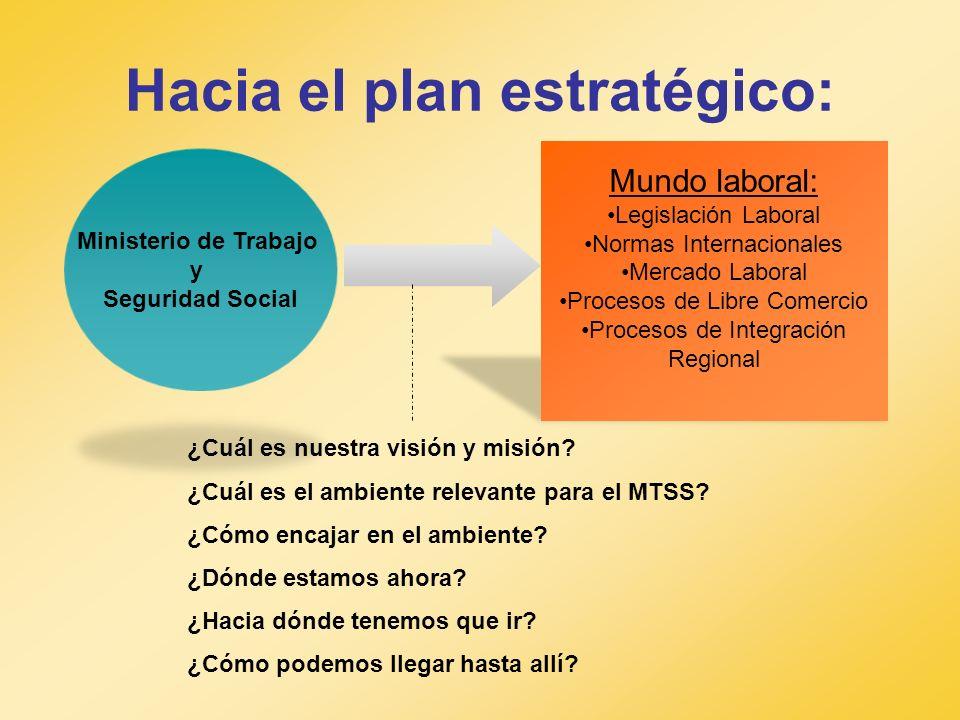 Hacia el plan estratégico: