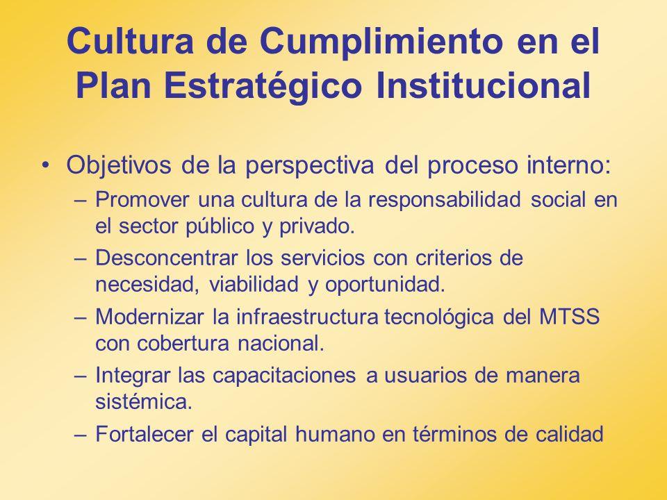 Cultura de Cumplimiento en el Plan Estratégico Institucional