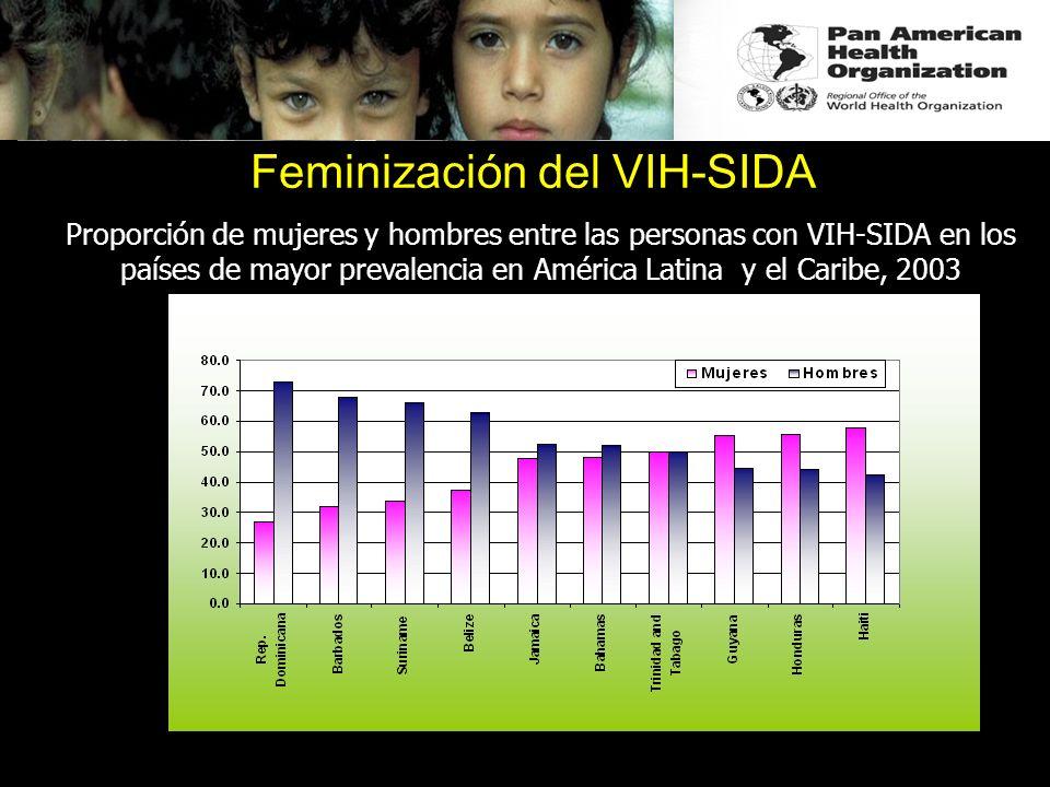 Feminización del VIH-SIDA
