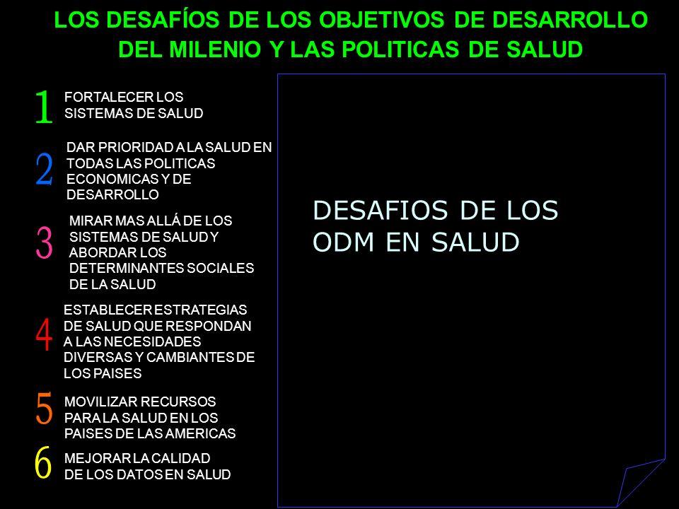 1 2 3 4 5 6 DESAFIOS DE LOS ODM EN SALUD