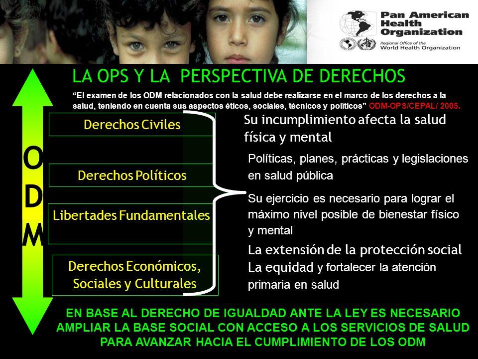 ODM LA OPS Y LA PERSPECTIVA DE DERECHOS