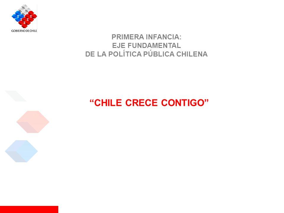 PRIMERA INFANCIA: EJE FUNDAMENTAL DE LA POLÍTICA PÚBLICA CHILENA