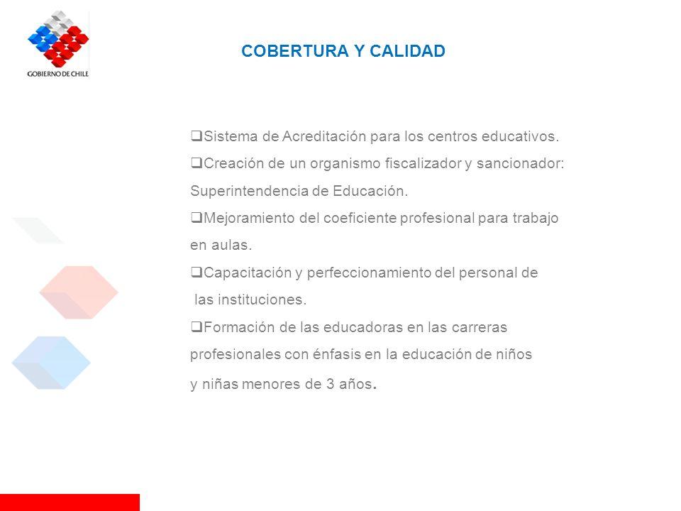 COBERTURA Y CALIDAD Sistema de Acreditación para los centros educativos.