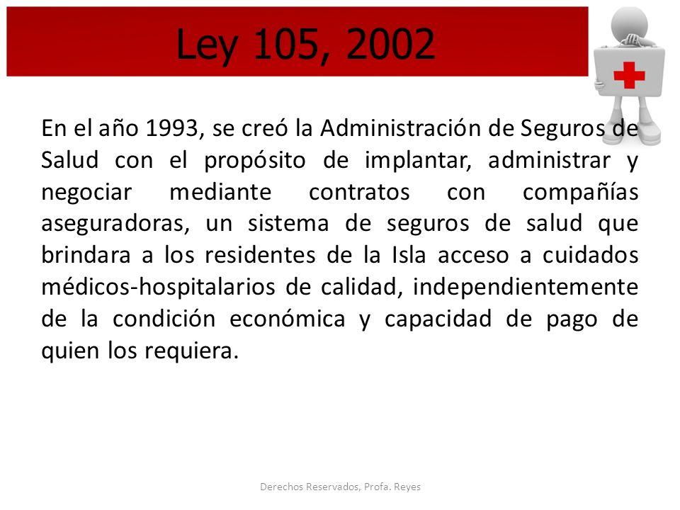 Derechos Reservados, Profa. Reyes