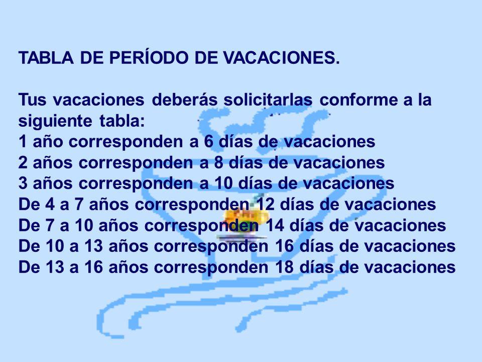 TABLA DE PERÍODO DE VACACIONES.