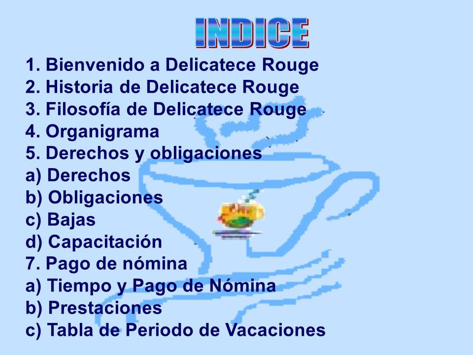 INDICE 1. Bienvenido a Delicatece Rouge