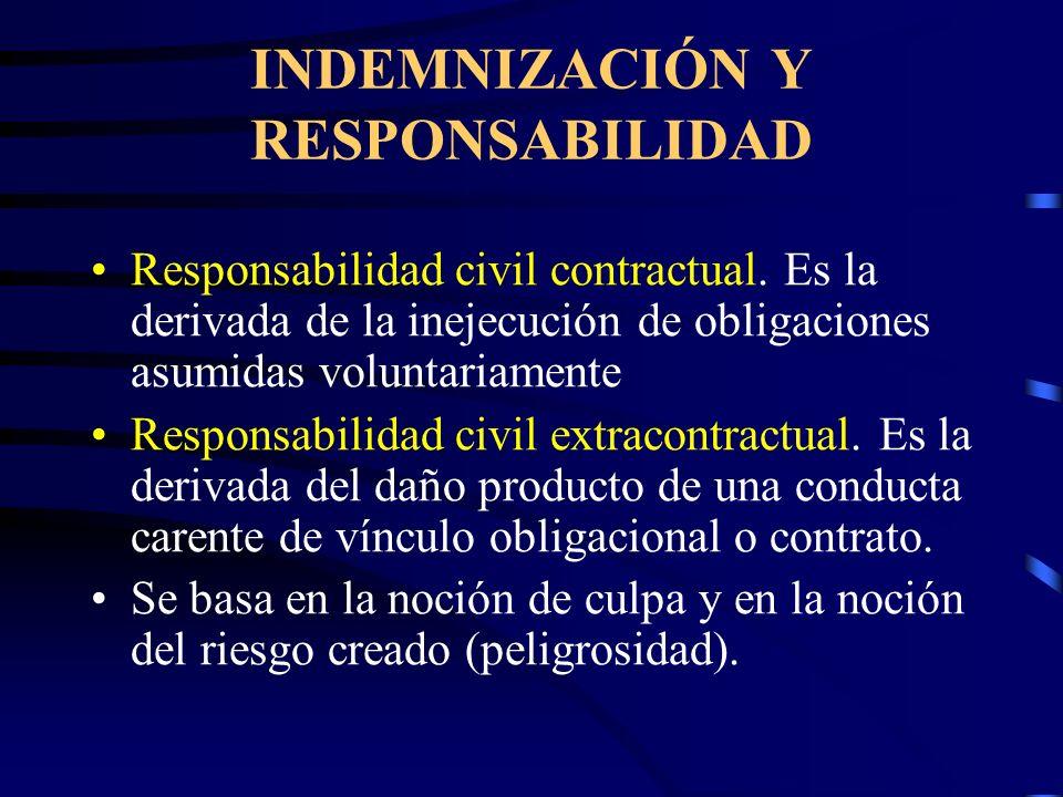 INDEMNIZACIÓN Y RESPONSABILIDAD