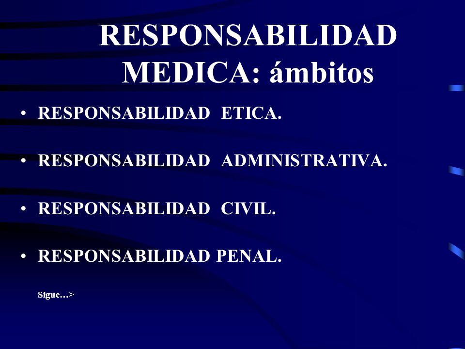 RESPONSABILIDAD MEDICA: ámbitos