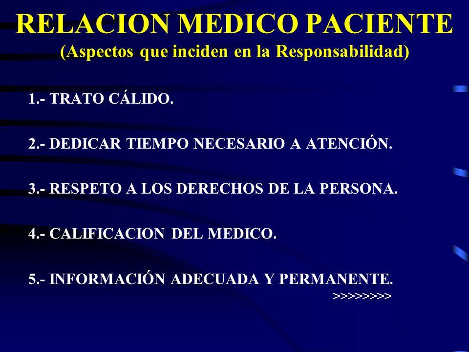 RELACION MEDICO PACIENTE (Aspectos que inciden en la Responsabilidad)