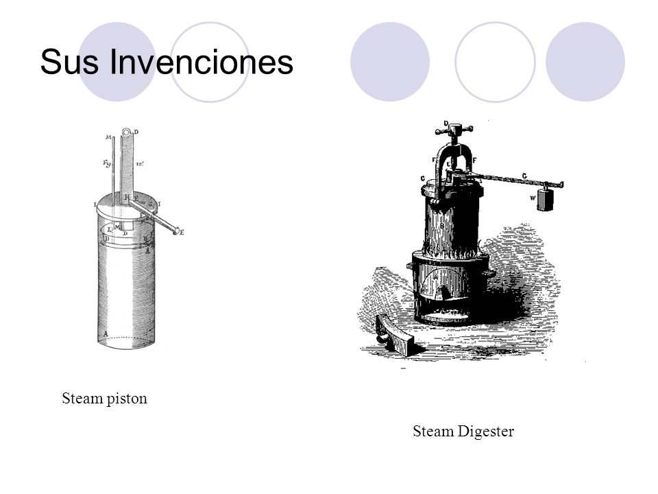 Sus Invenciones Steam piston Steam Digester