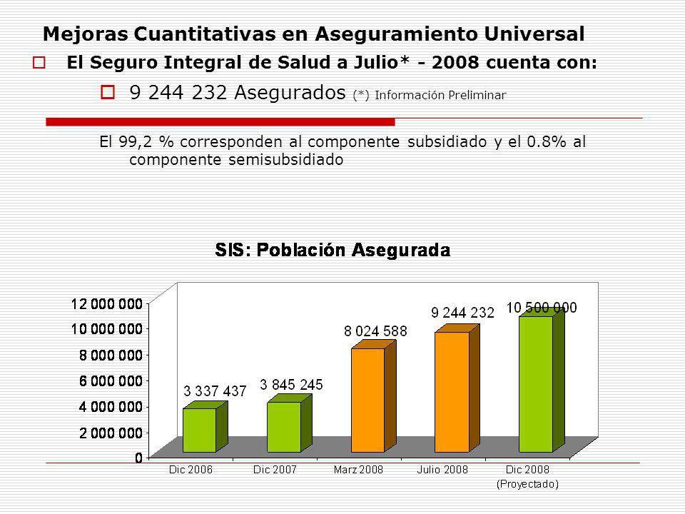 Mejoras Cuantitativas en Aseguramiento Universal