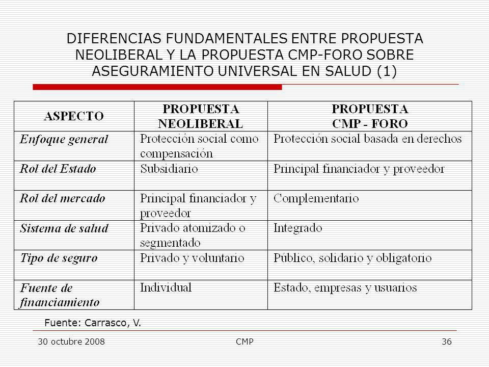 DIFERENCIAS FUNDAMENTALES ENTRE PROPUESTA NEOLIBERAL Y LA PROPUESTA CMP-FORO SOBRE ASEGURAMIENTO UNIVERSAL EN SALUD (1)