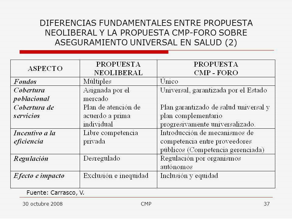 DIFERENCIAS FUNDAMENTALES ENTRE PROPUESTA NEOLIBERAL Y LA PROPUESTA CMP-FORO SOBRE ASEGURAMIENTO UNIVERSAL EN SALUD (2)