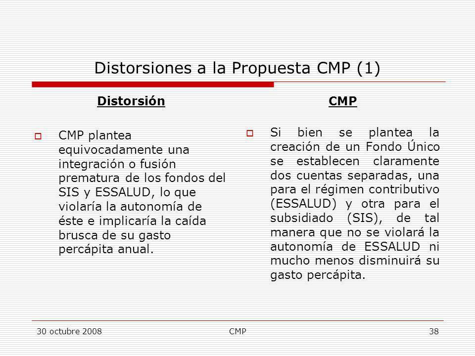 Distorsiones a la Propuesta CMP (1)