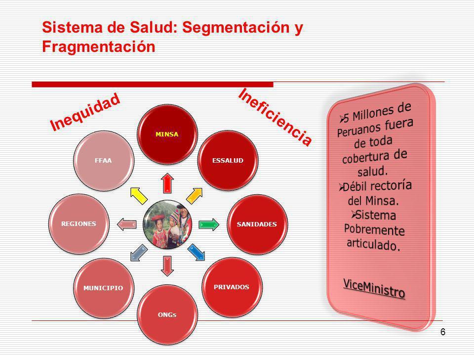 Sistema de Salud: Segmentación y Fragmentación