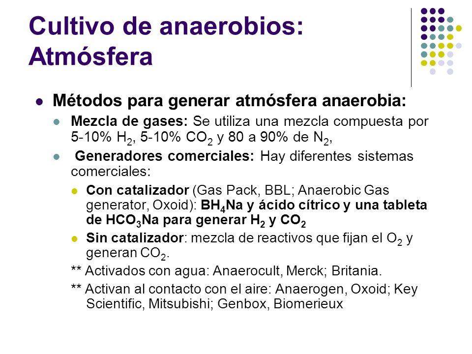 Cultivo de anaerobios: Atmósfera