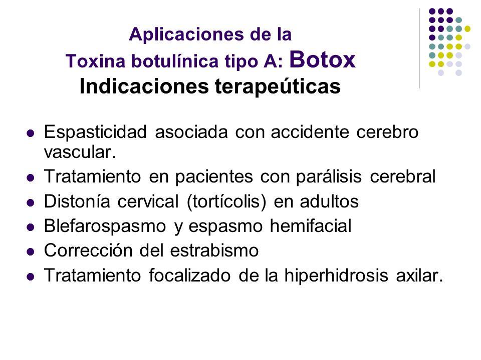 Aplicaciones de la Toxina botulínica tipo A: Botox Indicaciones terapeúticas