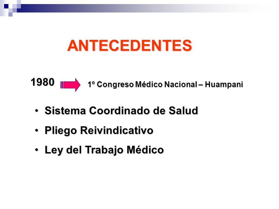 ANTECEDENTES 1980 Sistema Coordinado de Salud Pliego Reivindicativo