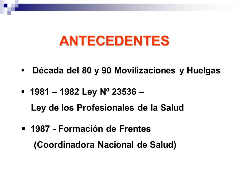 ANTECEDENTES Década del 80 y 90 Movilizaciones y Huelgas